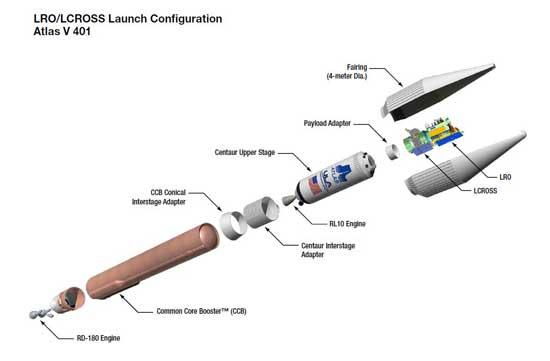 LCROSS,  configuración del cohete