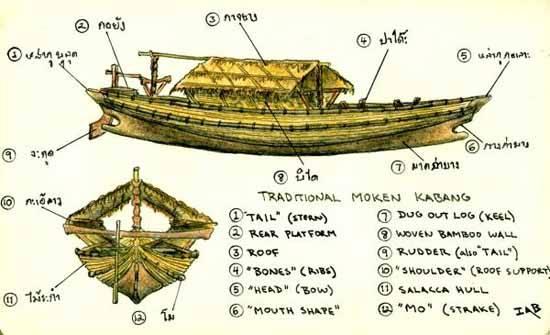 barco-casa tribu moken