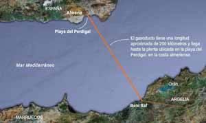 Gasmez, gaseoducto submarin, trayecto