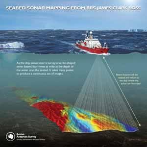 Buque oceanográfico RSS James Clark Ross, detalle sonar (CLICK PARA AMPLIAR)