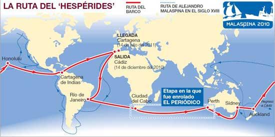 ruta del Hespérides,  expedición Malaspina 2010