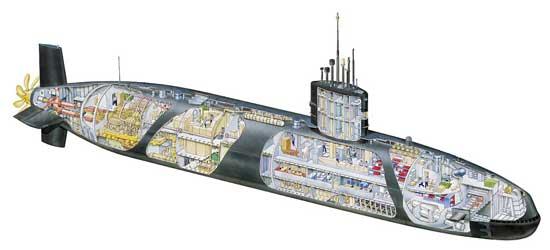 submarino nuclear HMS Torbay, sección