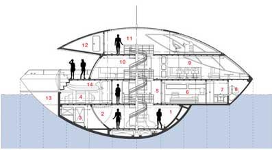 sección del Trilobis de Giancarlo Zema