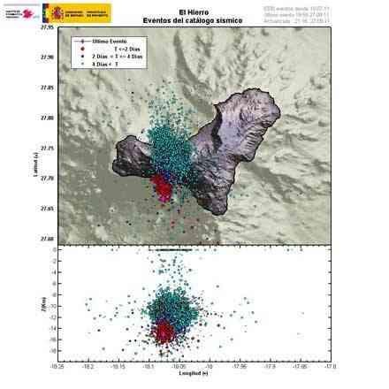 eventos sísmicos en El Hierro desde julio 2011