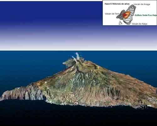 formación del Teide, Tenerife