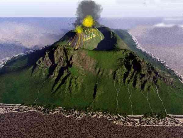 formación del Teide y las Cañadas en Tenerife