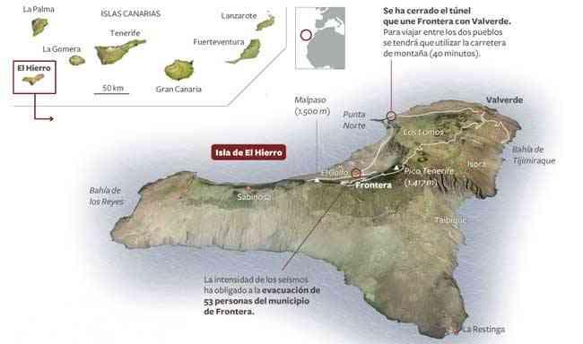 gráfico de la Isla de El Hierro