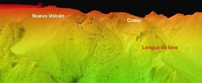 fondo submarino de El Hierro, Ramón Margalef 2011