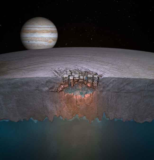 'grandes lagos'  en Europa, la luna de Júpiter