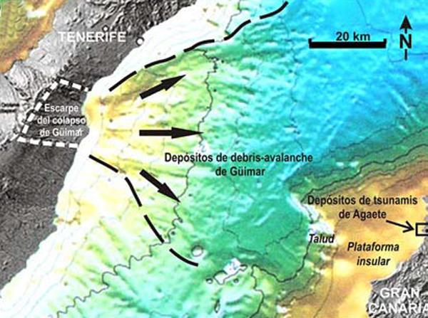 relieve submarino entre Gran Canaria y Tenerife