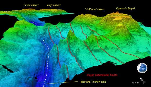 batimetría de la Fosa de las Marianas en 3D
