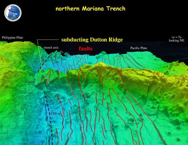 batimetría Fosa de las Marianas, falla de subducción Dutton