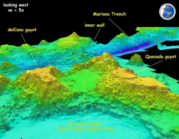 montes submarinos en una batimetría de Filipinas