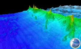 batimetría de montes submarinos