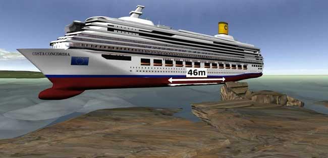 crucero Costa Concordia en el impacto con la roca