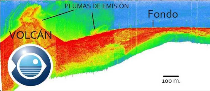 plumas en la erupción submarina de El Hierro