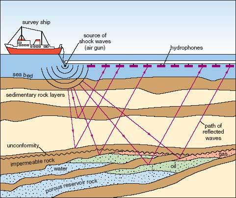 detección de las fallas entre las placas tectónicas