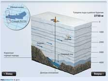 perforación en el lago Vostok, Antártida