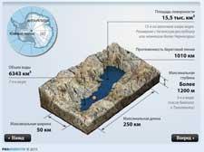 lago Vostok Antártida, sección