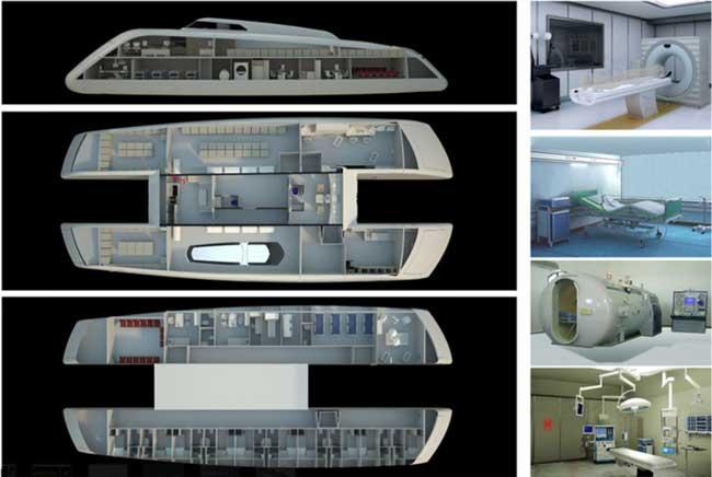 catamarán como barco hospital de Marino Alfani, interior
