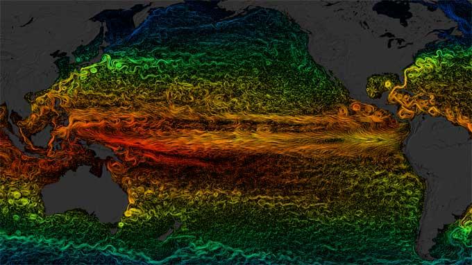 corrientes marinas en el Pacífico