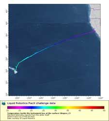 medida de la temperatura de la superficie del océano