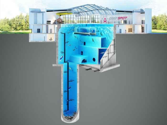 agujero azul de la piscina Deepest, Polonia