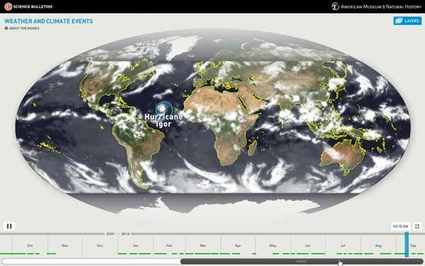 mapa del agua y eventos climáticos