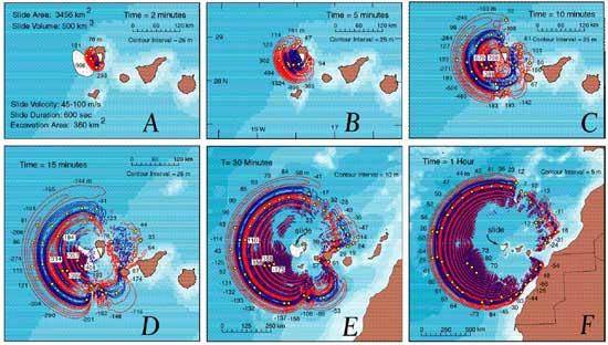 posible tsunami Isla de La Palma, volcán Cumbre Vieja