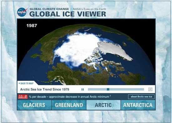 visor del hielo global
