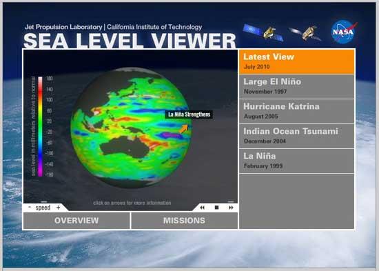 visor del nivel del mar