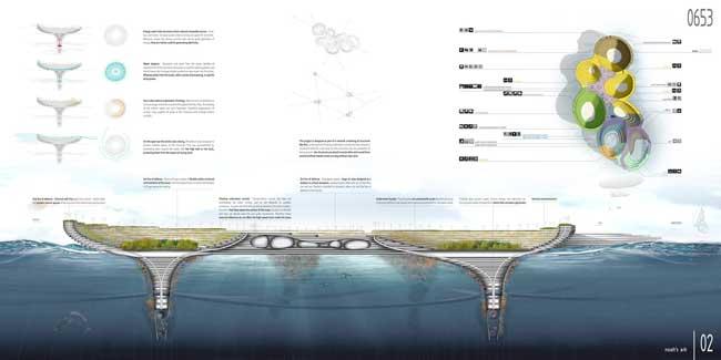 El Arca de Noé, concepto y planos