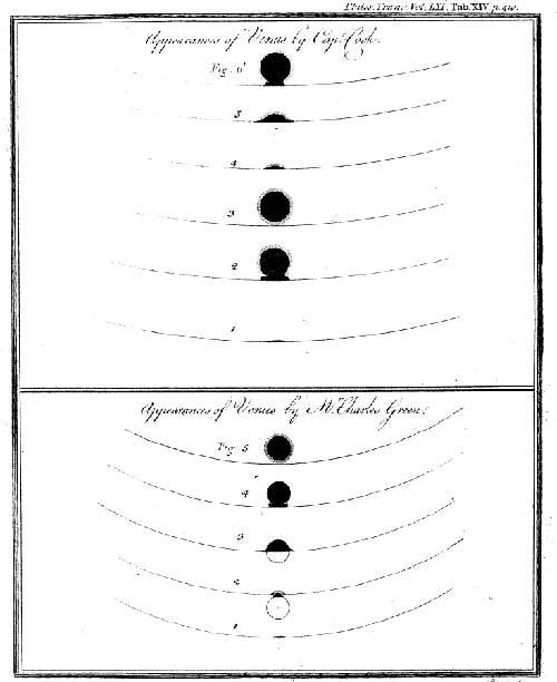 dibujo de James Cook del tránsito de Venus