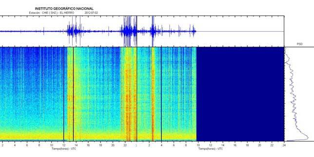 señal sísmica El Hierro Julio 2012