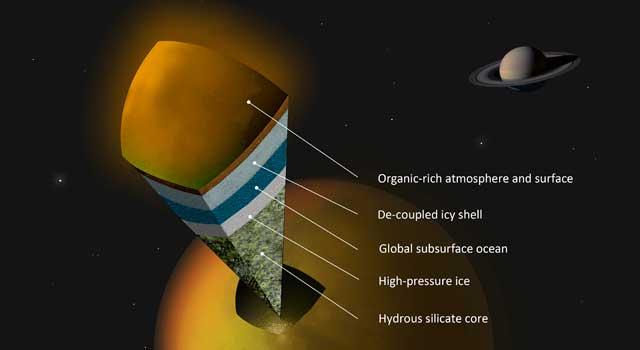 sección de la superficie de Titán, la luna de Saturno