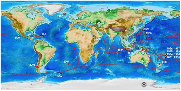 principales rafting en los últimos 200 años