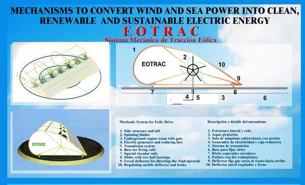 El EOTRAC (Sistema Mecánico de Tracción Eólica)