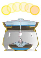 fundamento horno solar de agua salada Eliodomestico