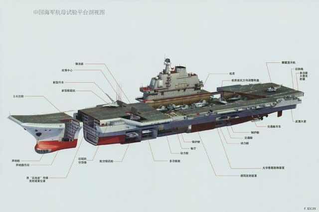portaaviones chino Liaoning