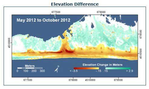 dunas en Fire island diferencia en la elevación