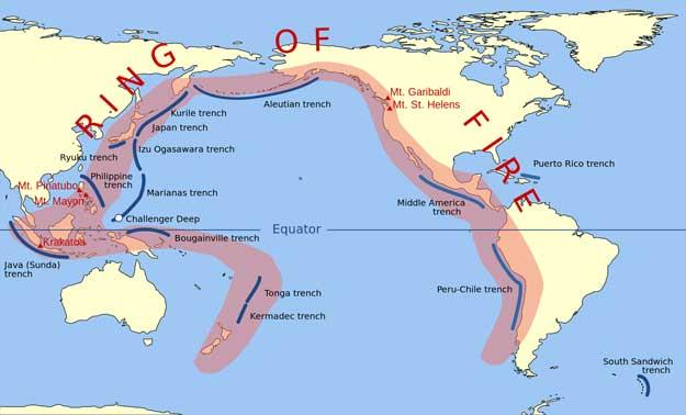 Anillo o Cinturón de Fuego del Pacífico