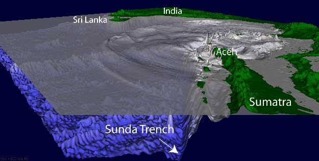 terremoto de Aceh de 2004