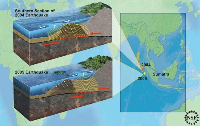 terremotos en Sumatra 2004 y 2005
