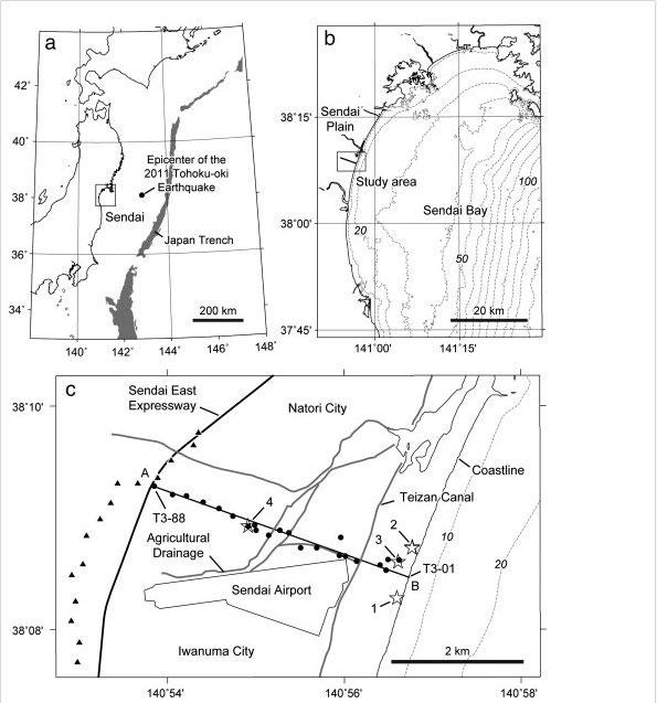 area estudio de las dunas submarinas en Sendai, Japón