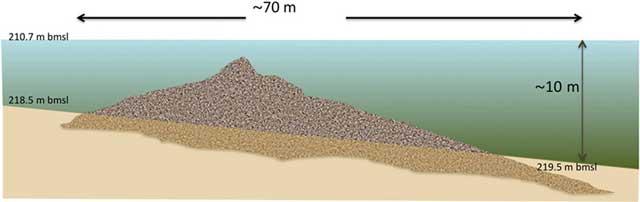 misteriosa estructura de piedras en el Mar de Galilea