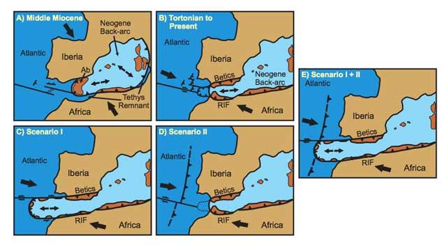 posibles escenarios de subducción en Iberia