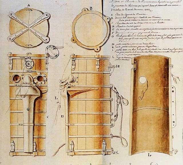 máquina de buceo de John Lethbridge