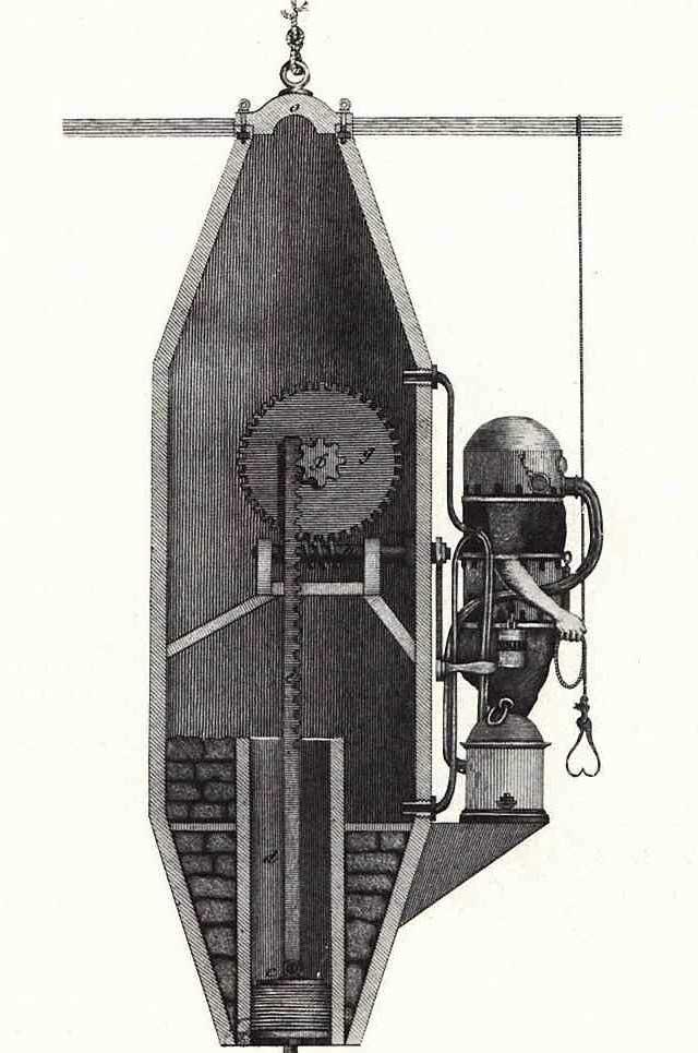 máquina de buceo de Karl Hinrich Klingert