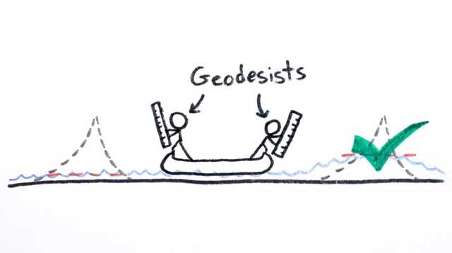 medida del nivel del mar