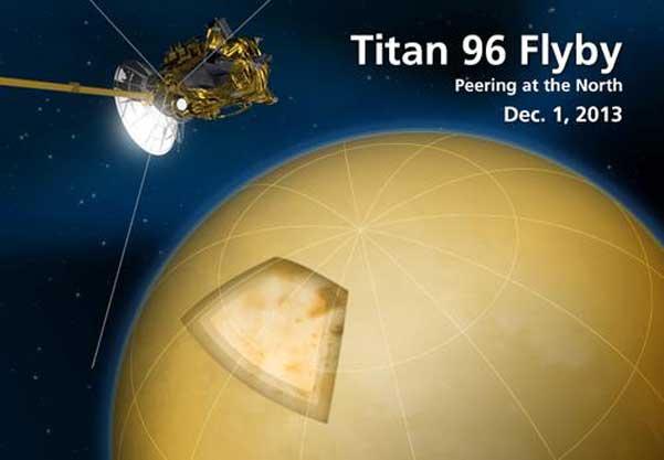 sobrevuelo de Cassini sobre Titán